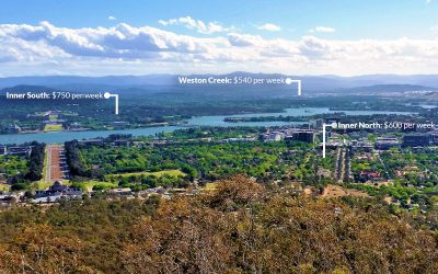 Is Canberra the best place to buy an investment property?