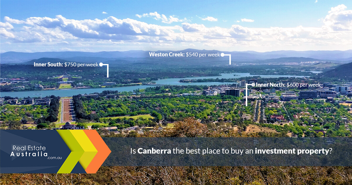 Is Canberra the best place to buy an investment property ...